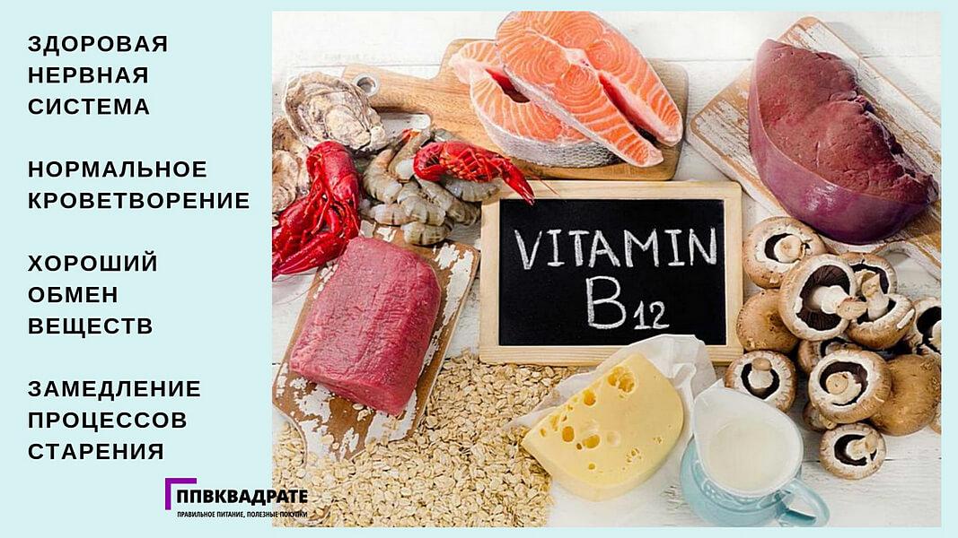 Витамин В12 - продукты и польза