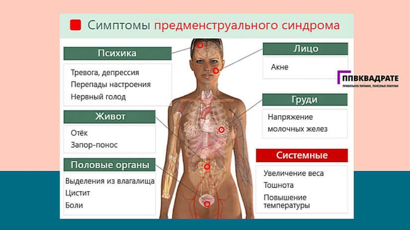 pms-simptomi